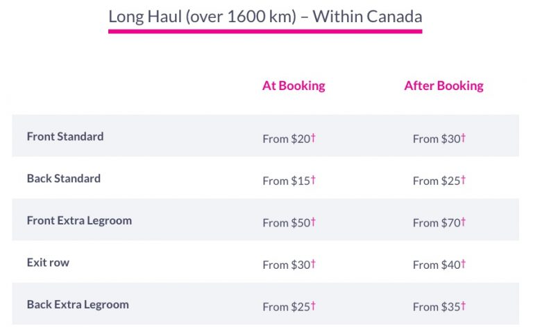 Seat selection fees on Swoop