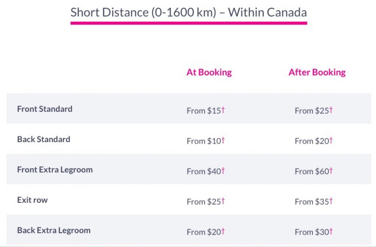 How much does it cost to select a seat on Swoop