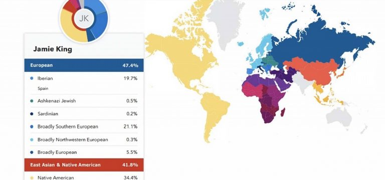 make new travel plans based on your dna ancestry results