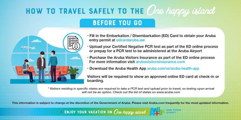 aruba entry requirements