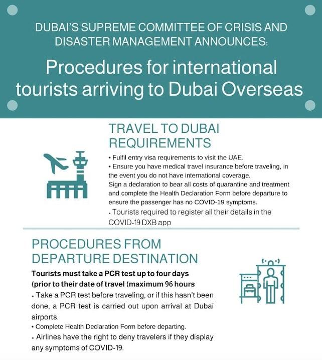 procedures for entering dubai july 7
