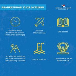 october 12 panama reopening international tourism