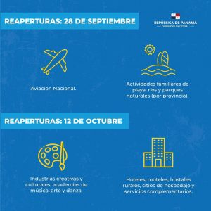 september 28 panama reopening domestic tourism