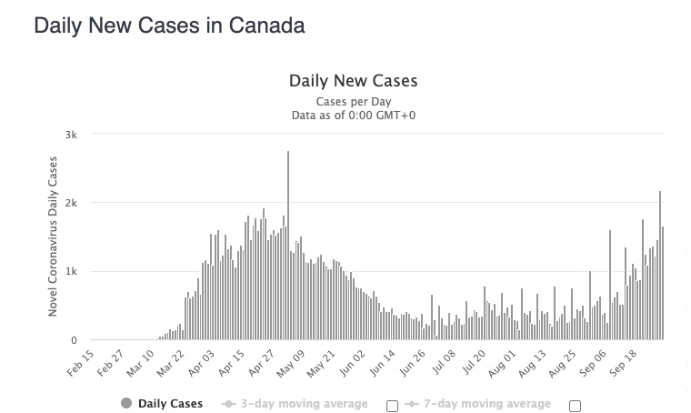 cases in canada