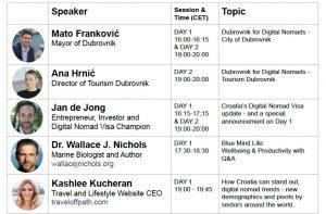 Dubrovnik for Digital Nomads keynote speakers