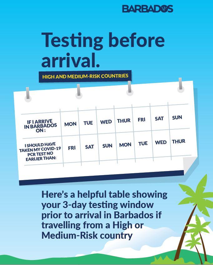 barbados pre flight testing