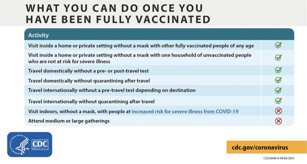 CDC vaccination guidance